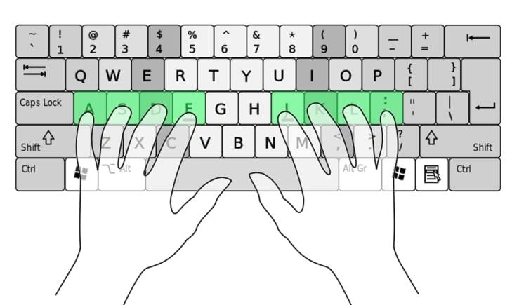 1 / 1 – وضعية اليد علي لوحة المفاتيح لتعلم الكتابة السريعة